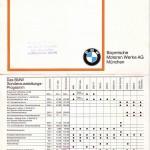 BMW Preisliste-Sonderausstattung_01
